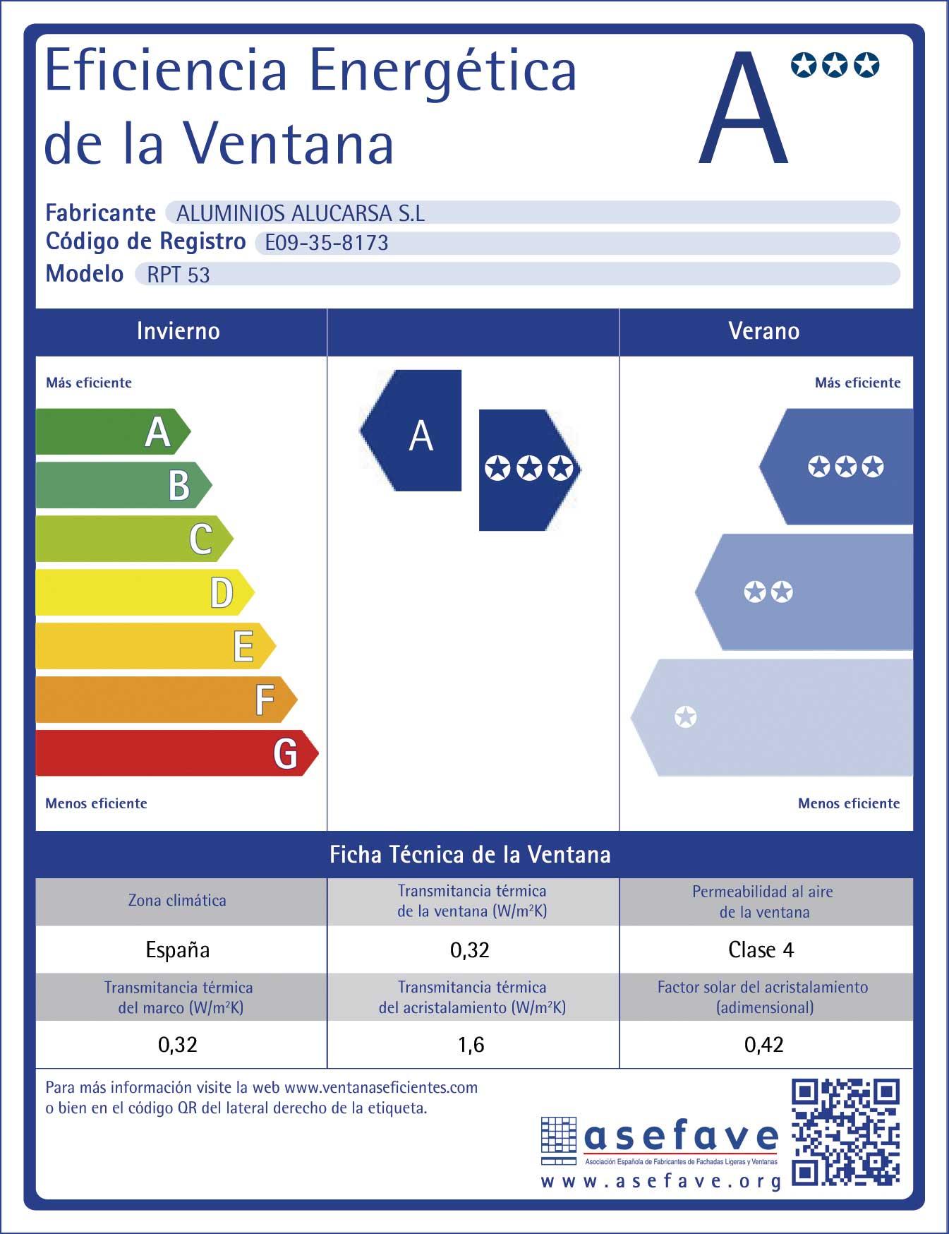 Etiqueta para la clasificación de la eficiencia energética en ventanas.